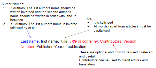 How to Cite Any Book in MLA (8th ed.) Works Cited Page ...