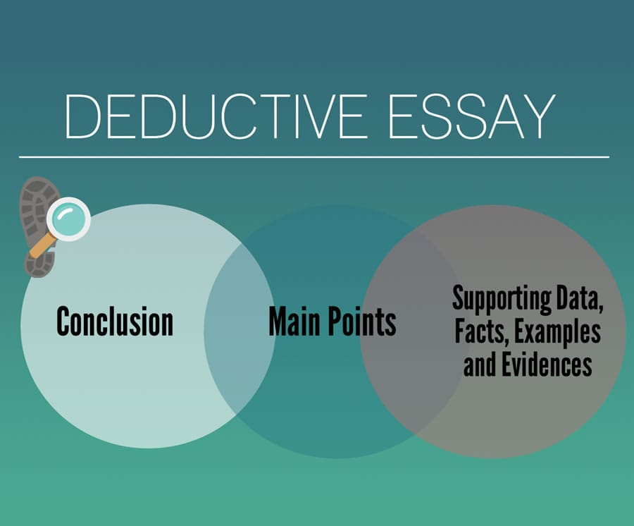 How To Write Deductive Essays: (Guide) With Example Topics
