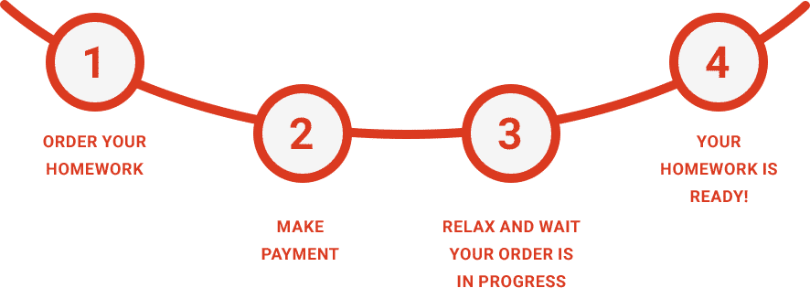 Pay to get custom article review online best expository essay writers sites