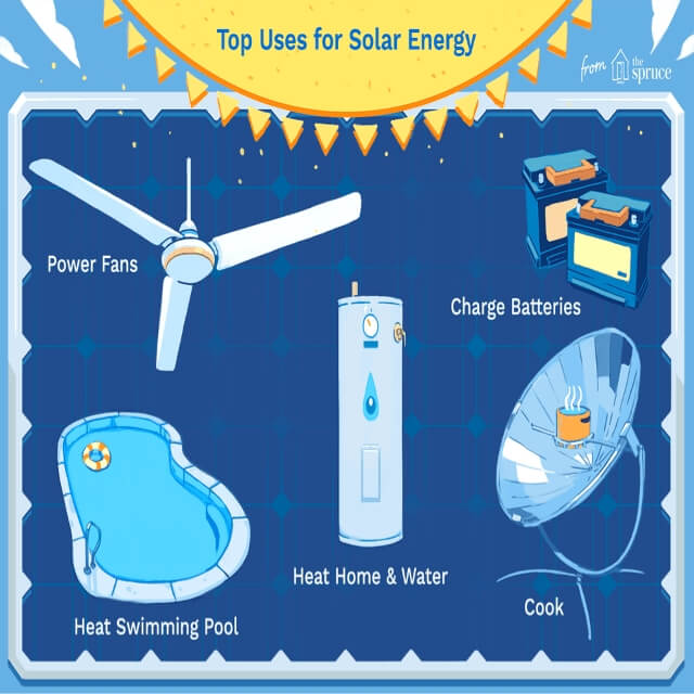 Technologies to Help Homeowners Conserve Energy Essay